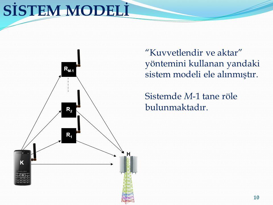 """""""Kuvvetlendir ve aktar"""" yöntemini kullanan yandaki sistem modeli ele alınmıştır. Sistemde M -1 tane röle bulunmaktadır. SİSTEM MODELİ 10 R1R1 R2R2 R M"""