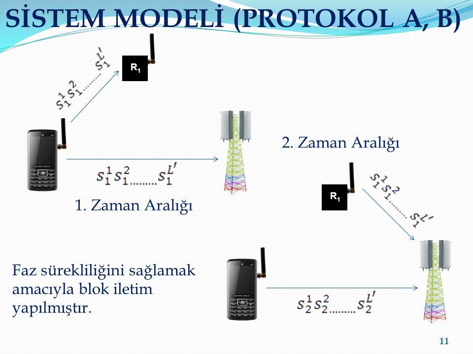 SİSTEM MODELİ (PROTOKOL A, B) 11 R1R1 R1R1 2. Zaman Aralığı 1. Zaman Aralığı Faz sürekliliğini sağlamak amacıyla blok iletim yapılmıştır.
