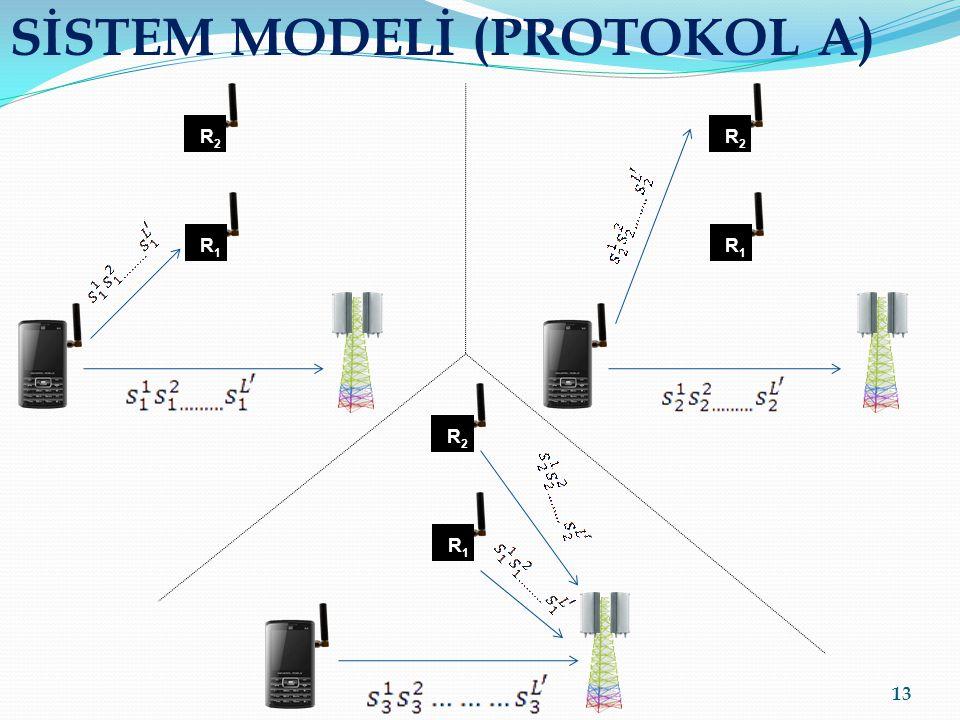 SİSTEM MODELİ (PROTOKOL A) 13 R2R2 R1R1 R2R2 R1R1 R2R2 R1R1
