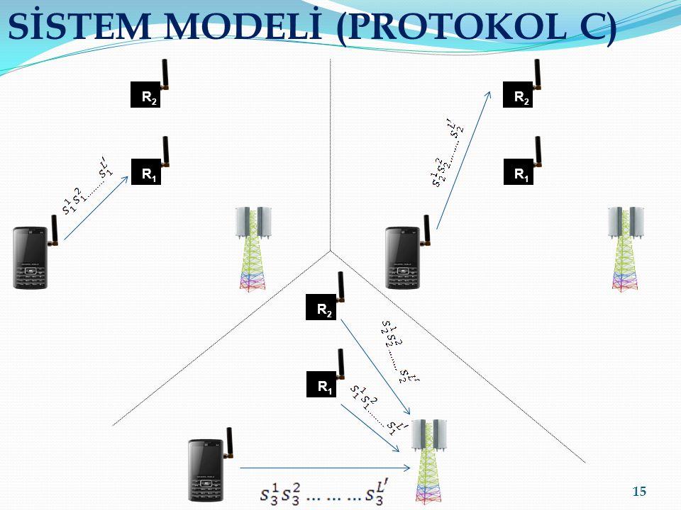 SİSTEM MODELİ (PROTOKOL C) 15 R2R2 R1R1 R2R2 R1R1 R2R2 R1R1