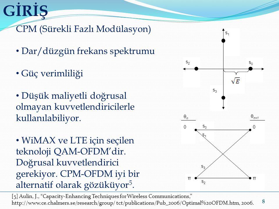 CPM (Sürekli Fazlı Modülasyon) Dar/düzgün frekans spektrumu Güç verimliliği Düşük maliyetli doğrusal olmayan kuvvetlendiricilerle kullanılabiliyor. Wi