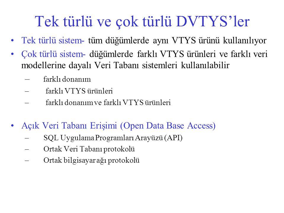 Tek türlü ve çok türlü DVTYS'ler Tek türlü sistem- tüm düğümlerde aynı VTYS ürünü kullanılıyor Çok türlü sistem- düğümlerde farklı VTYS ürünleri ve fa