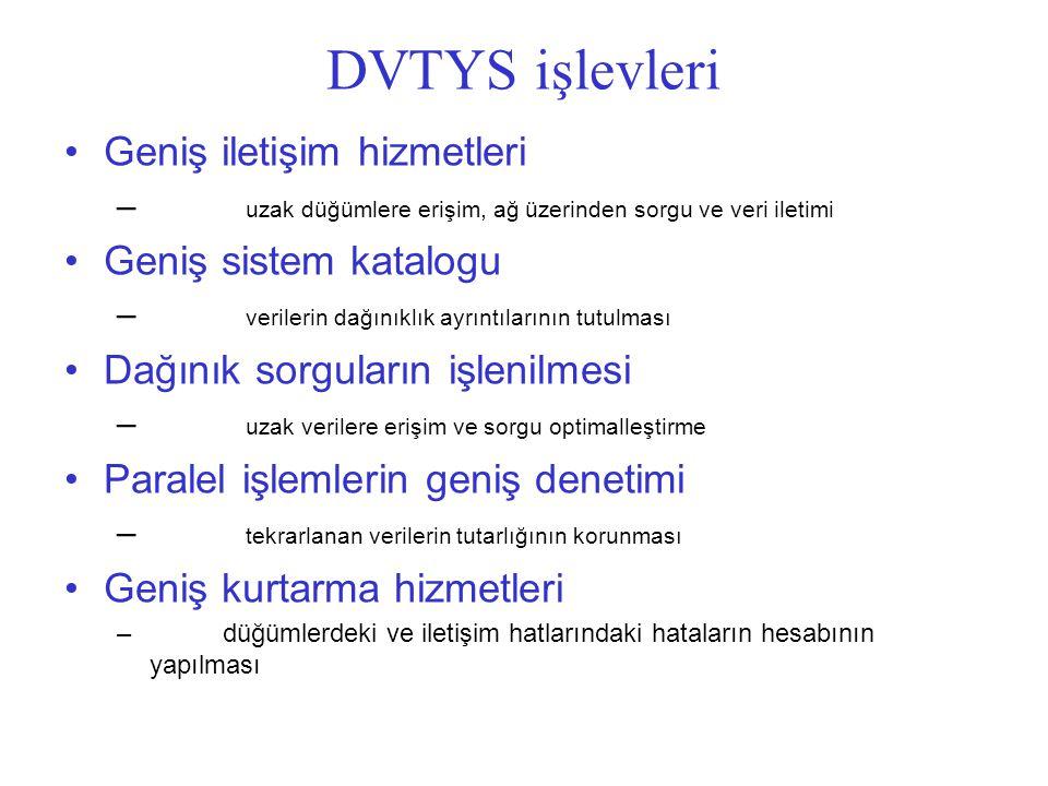 DVTYS işlevleri Geniş iletişim hizmetleri – uzak düğümlere erişim, ağ üzerinden sorgu ve veri iletimi Geniş sistem katalogu – verilerin dağınıklık ayr