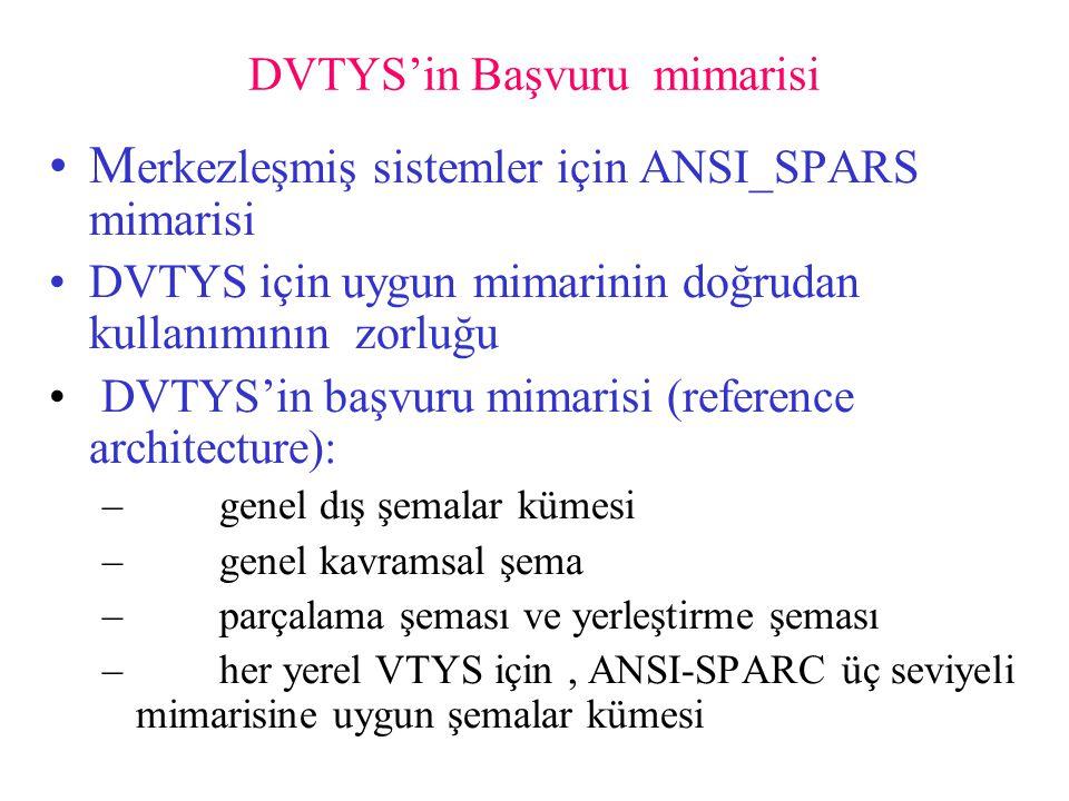 DVTYS'in Başvuru mimarisi M erkezleşmiş sistemler için ANSI_SPARS mimarisi DVTYS için uygun mimarinin doğrudan kullanımının zorluğu DVTYS'in başvuru m