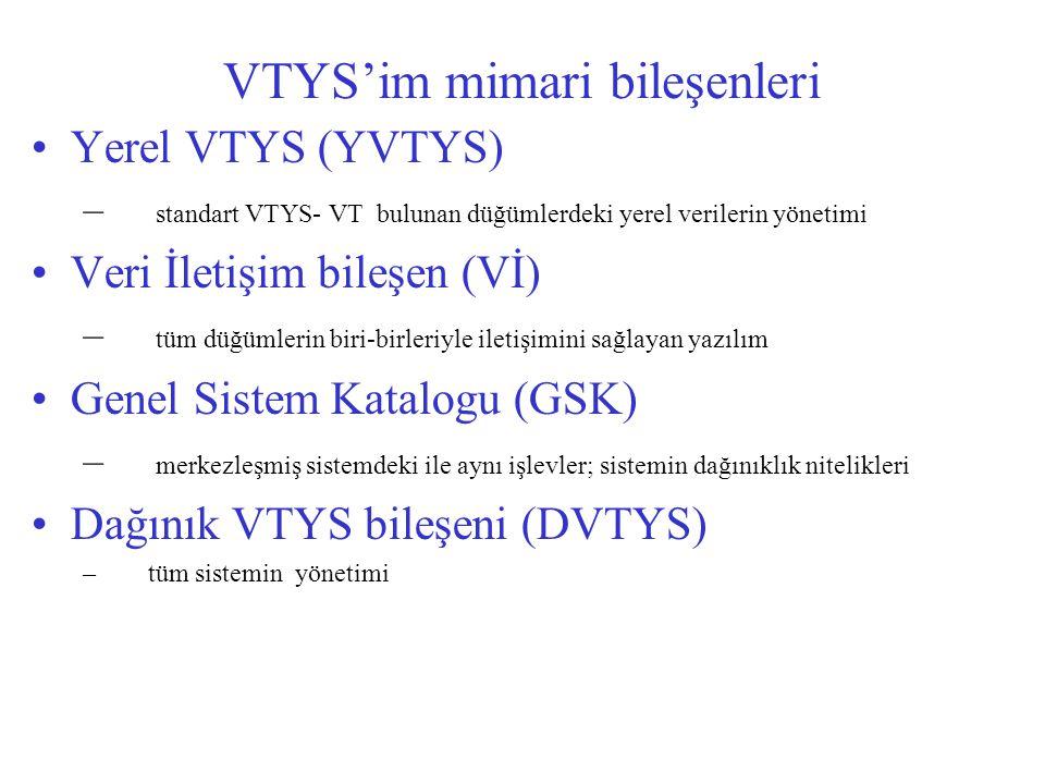 VTYS'im mimari bileşenleri Yerel VTYS (YVTYS) – standart VTYS- VT bulunan düğümlerdeki yerel verilerin yönetimi Veri İletişim bileşen (Vİ) – tüm düğüm
