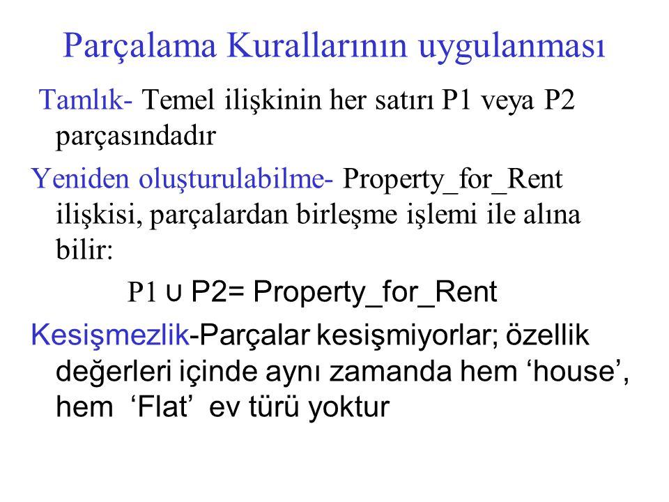 Parçalama Kurallarının uygulanması Tamlık- Temel ilişkinin her satırı P1 veya P2 parçasındadır Yeniden oluşturulabilme- Property_for_Rent ilişkisi, pa