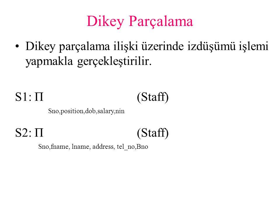 Dikey Parçalama Dikey parçalama ilişki üzerinde izdüşümü işlemi yapmakla gerçekleştirilir. S1: Π (Staff) S2: Π (Staff) Sno,fname, lname, address, tel_