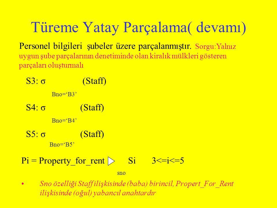 Türeme Yatay Parçalama( devamı) S3: σ (Staff) S4: σ (Staff) S5: σ (Staff) Pi = Property_for_rent Si 3<=i<=5 Sno özelliği Staff ilişkisinde (baba) biri
