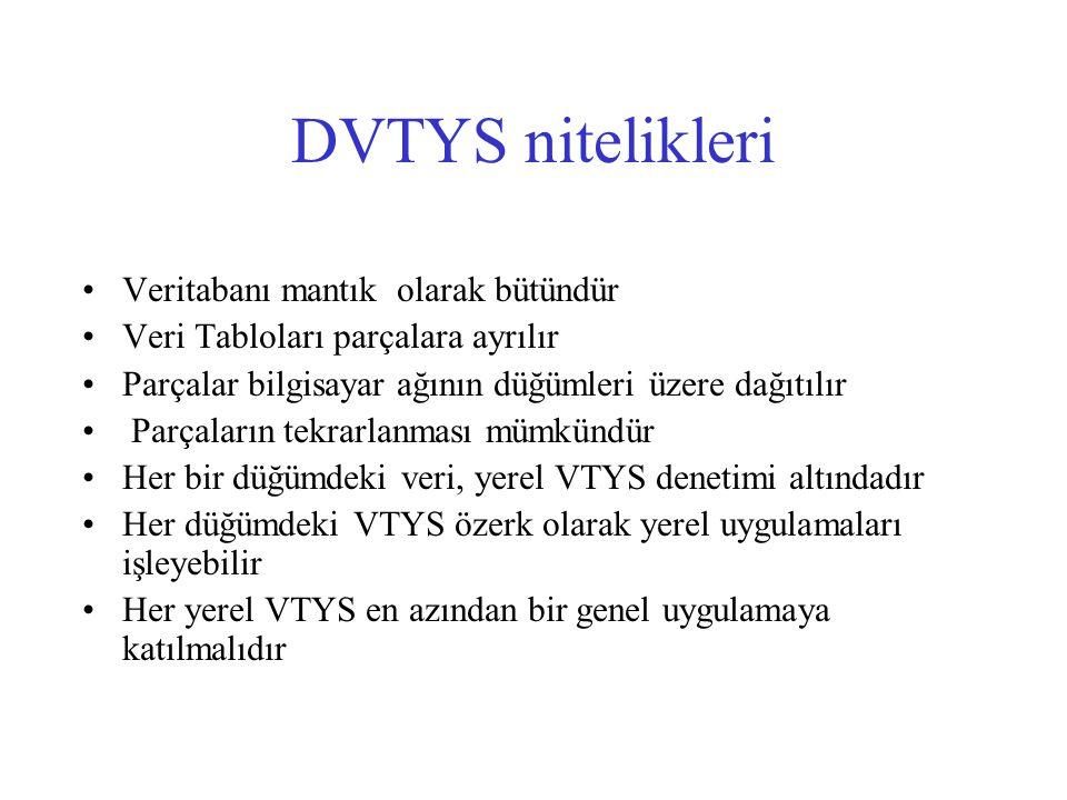 DVTYS nitelikleri Veritabanı mantık olarak bütündür Veri Tabloları parçalara ayrılır Parçalar bilgisayar ağının düğümleri üzere dağıtılır Parçaların t