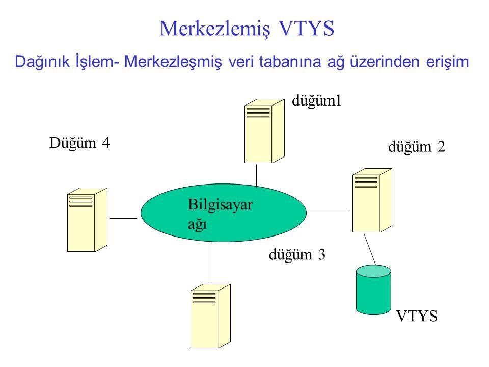 Merkezlemiş VTYS Bilgisayar ağı düğüm1 Düğüm 4 düğüm 3 düğüm 2 VTYS Dağınık İşlem- Merkezleşmiş veri tabanına ağ üzerinden erişim
