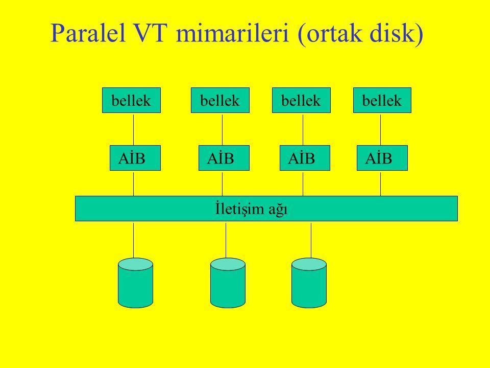 Paralel VT mimarileri (ortak disk) AİB İletişim ağı bellek