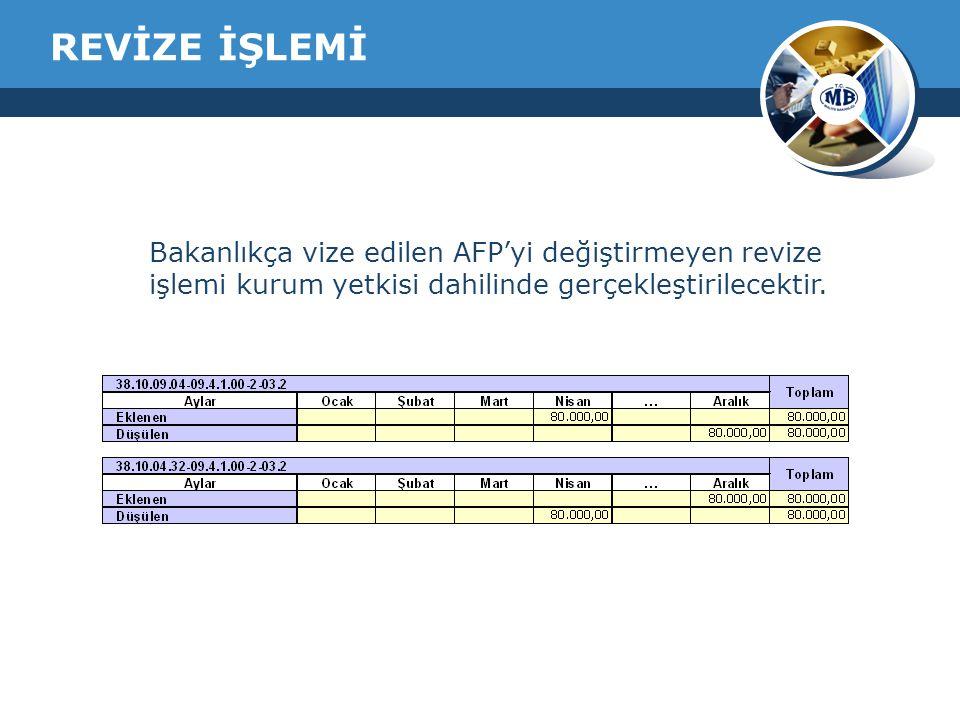 REVİZE İŞLEMİ Bakanlıkça vize edilen AFP'yi değiştirmeyen revize işlemi kurum yetkisi dahilinde gerçekleştirilecektir.