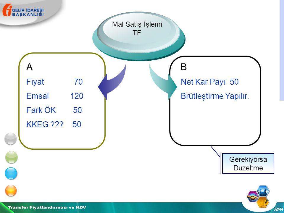 32/44 Mal Satış İşlemi TF Gerekiyorsa Düzeltme A Fiyat 70 Emsal 120 Fark ÖK 50 KKEG ??.
