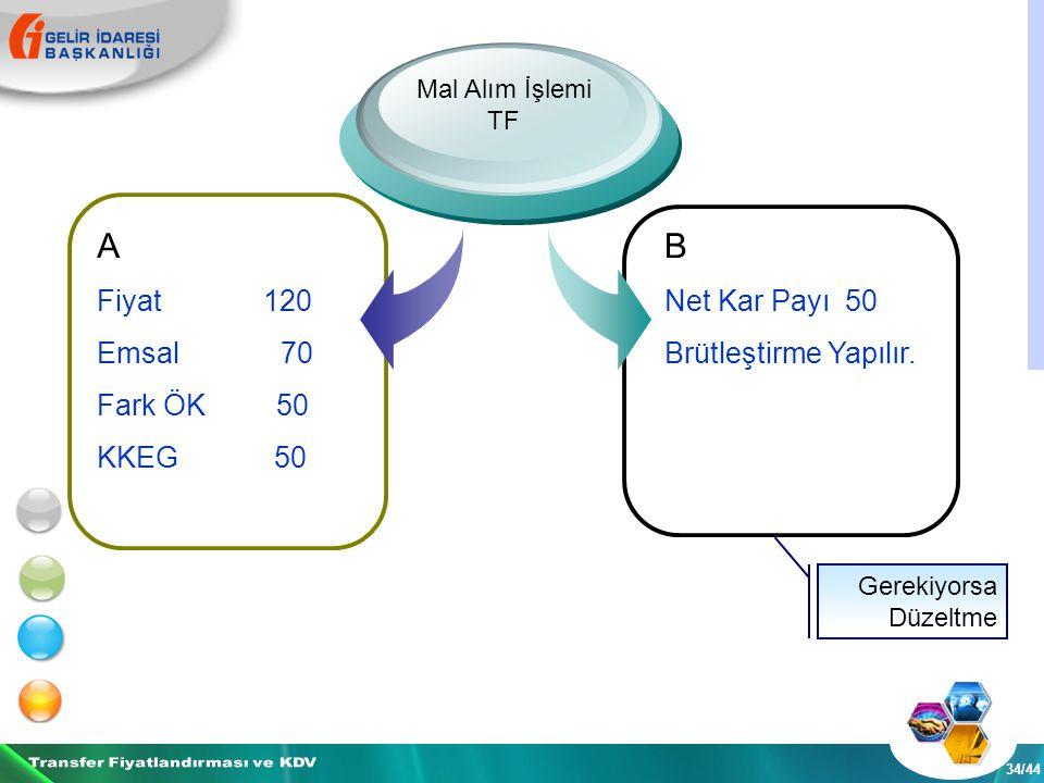 34/44 Mal Alım İşlemi TF Gerekiyorsa Düzeltme A Fiyat 120 Emsal 70 Fark ÖK 50 KKEG 50 B Net Kar Payı 50 Brütleştirme Yapılır.