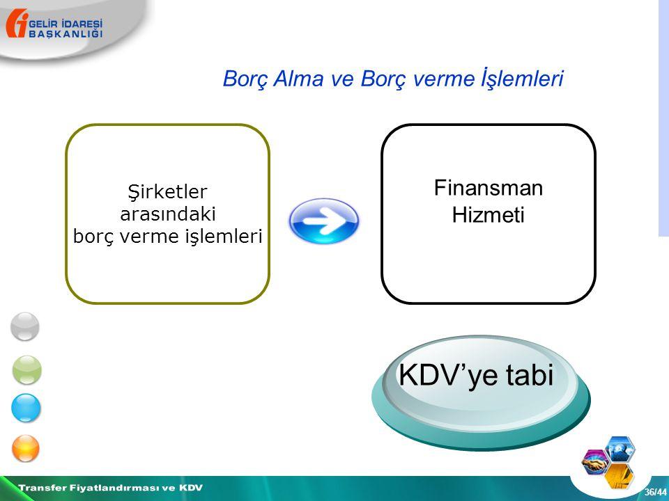 36/44 Finansman Hizmeti Şirketler arasındaki borç verme işlemleri KDV'ye tabi Borç Alma ve Borç verme İşlemleri