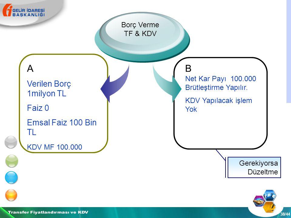 38/44 Borç Verme TF & KDV A Verilen Borç 1milyon TL Faiz 0 Emsal Faiz 100 Bin TL KDV MF 100.000 B Net Kar Payı 100.000 Brütleştirme Yapılır.