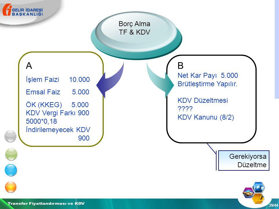 39/44 Borç Alma TF & KDV A İşlem Faizi 10.000 Emsal Faiz 5.000 ÖK (KKEG) 5.000 KDV Vergi Farkı 900 5000*0,18 İndirilemeyecek KDV 900 B Net Kar Payı 5.000 Brütleştirme Yapılır.