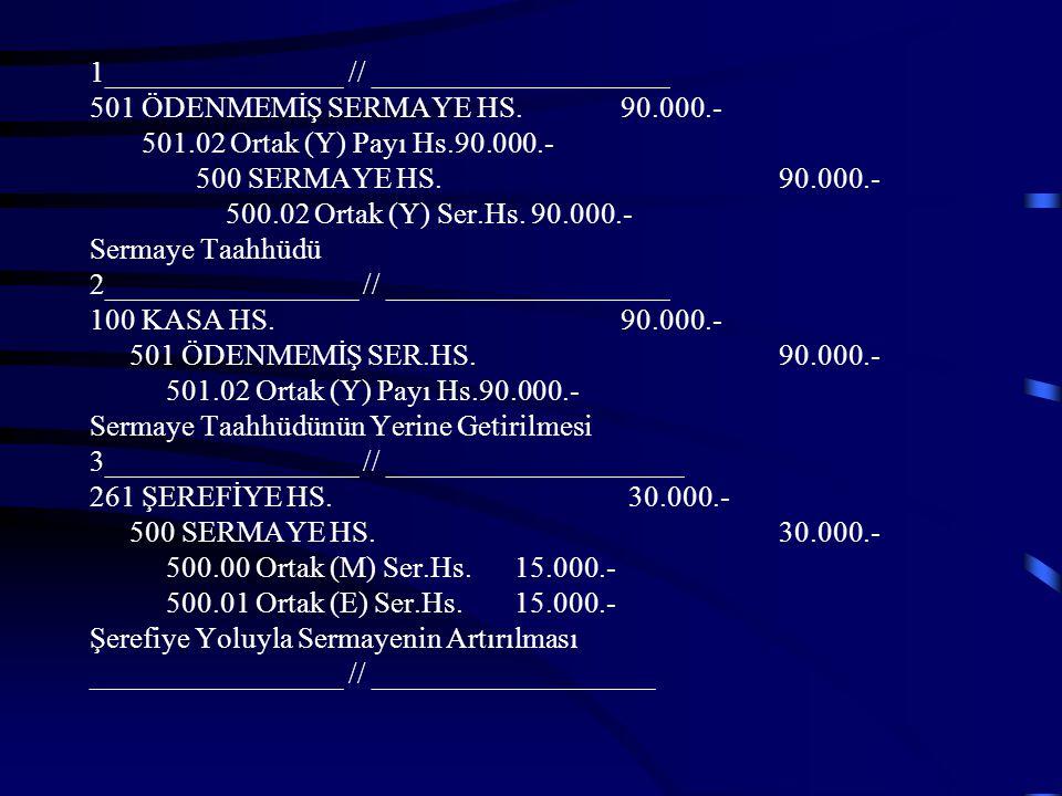 Şerefiye Yöntemine Göre Muhasebeleştirme Şerefiyenin Hesaplanması Şirketin Yeni Sermayesi 270.000.-TL Şirketin Eski Sermayesi (-) 150.000.-TL Ortak (Y