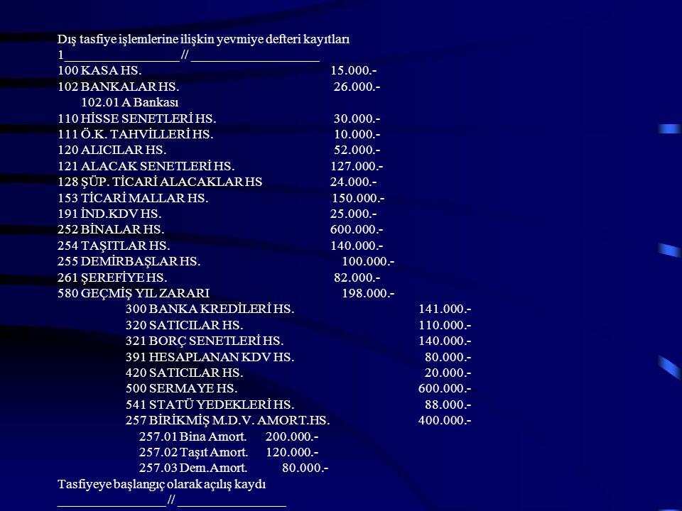 İSTENİLENLER : Ahmet Dinç ve Ortağı Kollektif Şirketinin, 1. Dış tasfiye işlemlerine ilişkin muhasebe kayıtlarını yapınız. 2. Tasfiye sonu bilançosunu