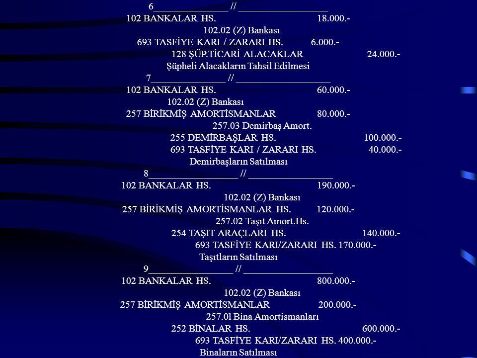 2________________ // ________________ 102 BANKALAR HS. 15.000.- 102.02 (Z) Bankası 100 KASA HS. 15.000.- Kasadaki paranın (Z) Bankasına Yatırılması 3_