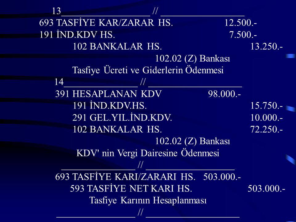 10________________ // _________________ 102 BANKALAR HS.138.000.- 102.02 (Z) Bankası 693 TASFİYE KARI/ZARARI HS. 30.000.- 153 TİCARİ MALLAR HS. 150.00