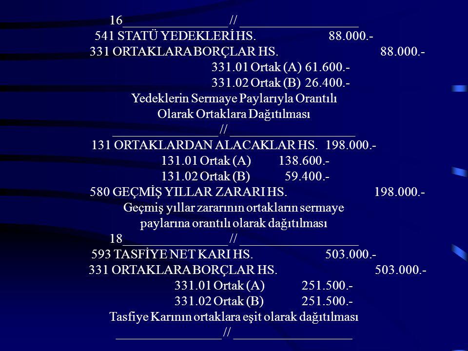 I-DÖNEN VARLIKLAR A- Hazır Değerler 993.000- Bankalar993.000.- II-DURAN VARLIKLAR AKTİF TOPLAMI 993.000.- III-KISA VAD.YB.KAYNAKLAR IV-UZUN VD.YB.KAYN