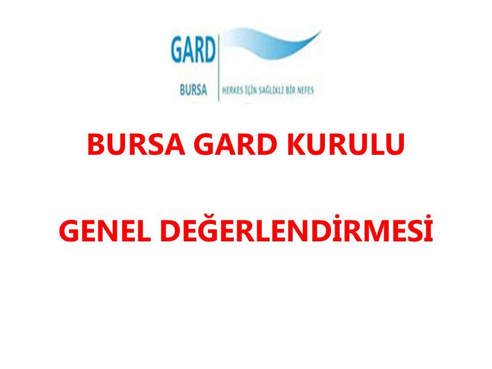 BURSA GARD KURULU GENEL DEĞERLENDİRMESİ