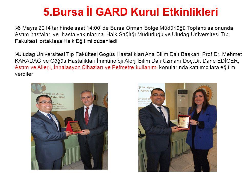 5.Bursa İl GARD Kurul Etkinlikleri  6 Mayıs 2014 tarihinde saat 14:00' de Bursa Orman Bölge Müdürlüğü Toplantı salonunda Astım hastaları ve hasta yak