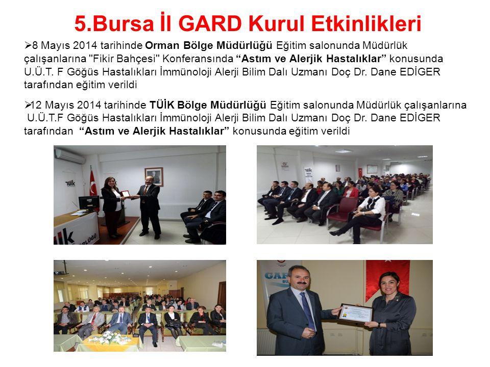 5.Bursa İl GARD Kurul Etkinlikleri  8 Mayıs 2014 tarihinde Orman Bölge Müdürlüğü Eğitim salonunda Müdürlük çalışanlarına ''Fikir Bahçesi'' Konferansı