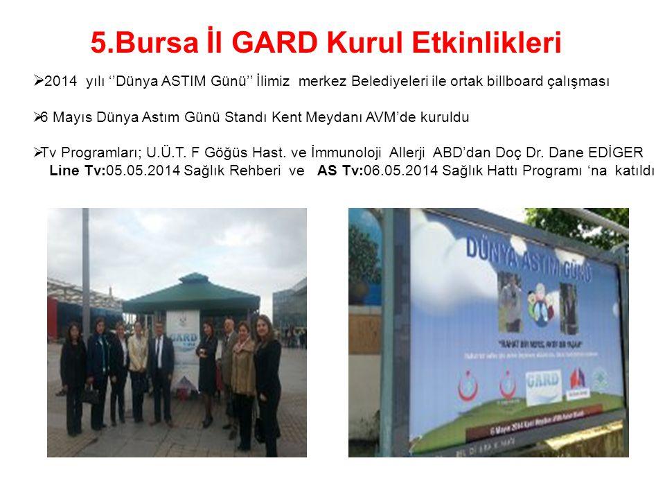 5.Bursa İl GARD Kurul Etkinlikleri  2014 yılı ''Dünya ASTIM Günü'' İlimiz merkez Belediyeleri ile ortak billboard çalışması  6 Mayıs Dünya Astım Gün