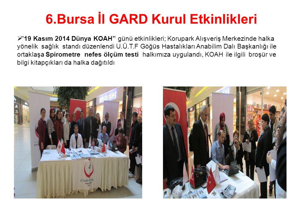 6.Bursa İl GARD Kurul Etkinlikleri  ' '19 Kasım 2014 Dünya KOAH'' günü etkinlikleri; Korupark Alışveriş Merkezinde halka yönelik sağlık standı düzenl