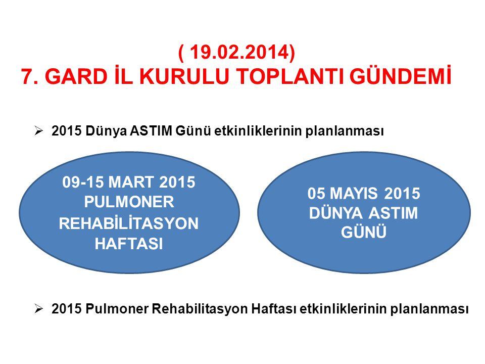 ( 19.02.2014) 7. GARD İL KURULU TOPLANTI GÜNDEMİ  2015 Dünya ASTIM Günü etkinliklerinin planlanması  2015 Pulmoner Rehabilitasyon Haftası etkinlikle