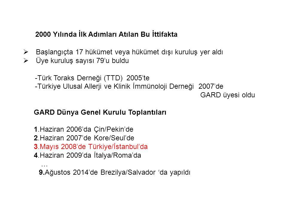 2000 Yılında İlk Adımları Atılan Bu İttifakta  Başlangıçta 17 hükümet veya hükümet dışı kuruluş yer aldı  Üye kuruluş sayısı 79'u buldu -Türk Toraks