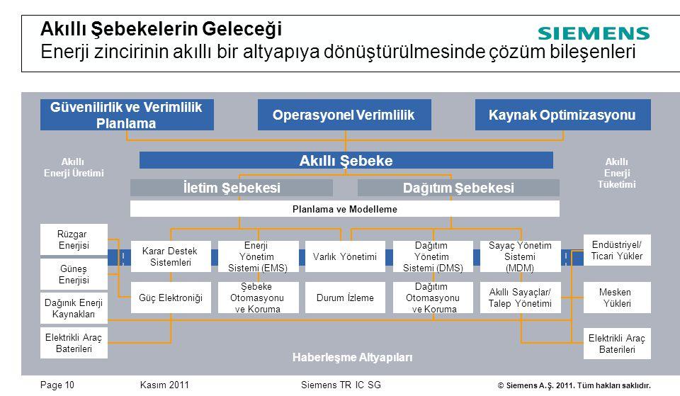 Page 10Kasım 2011 © Siemens A.Ş. 2011. Tüm hakları saklıdır. Siemens TR IC SG Akıllı Şebekelerin Geleceği Enerji zincirinin akıllı bir altyapıya dönüş