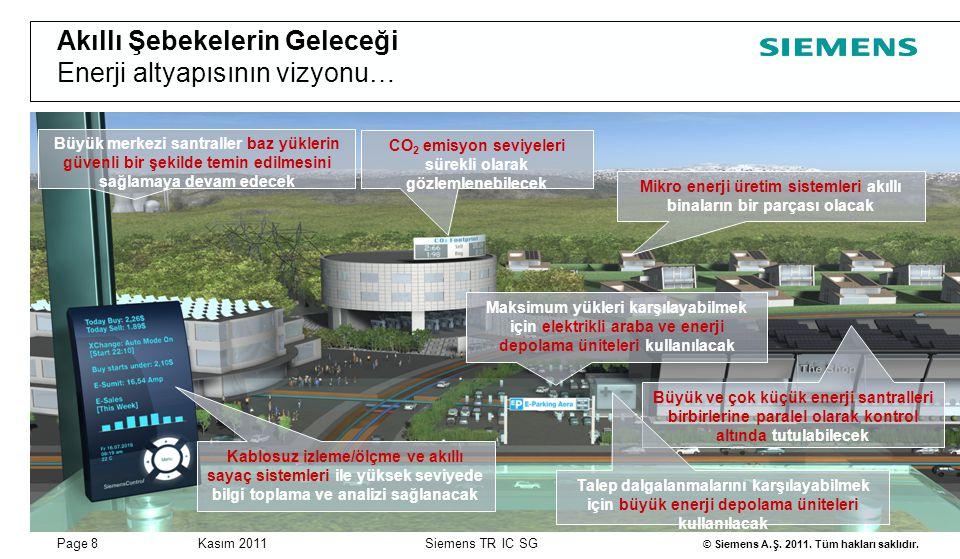 Page 9Kasım 2011 © Siemens A.Ş.2011. Tüm hakları saklıdır.