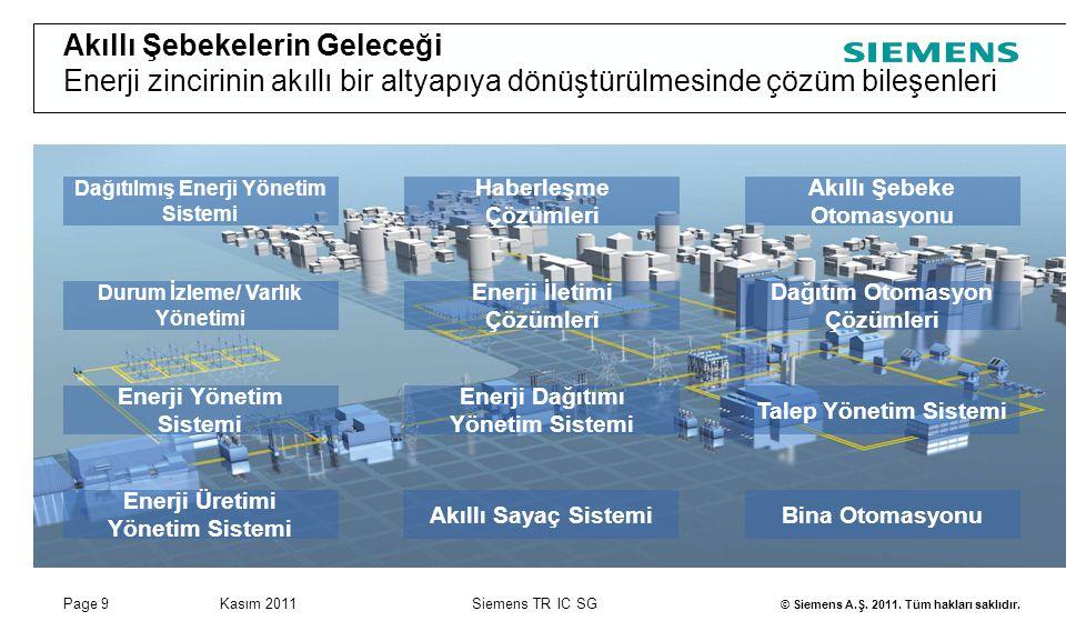 Page 10Kasım 2011 © Siemens A.Ş.2011. Tüm hakları saklıdır.
