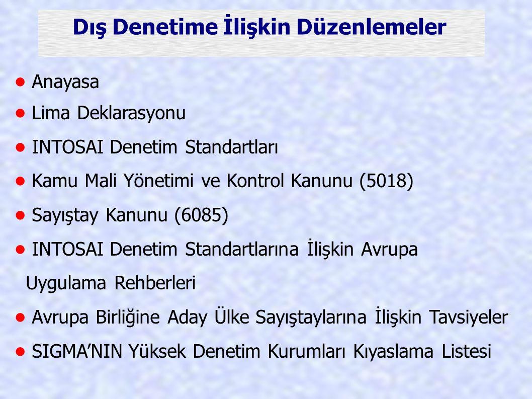 Dış Denetime İlişkin Düzenlemeler Anayasa Lima Deklarasyonu INTOSAI Denetim Standartları Kamu Mali Yönetimi ve Kontrol Kanunu (5018) Sayıştay Kanunu (