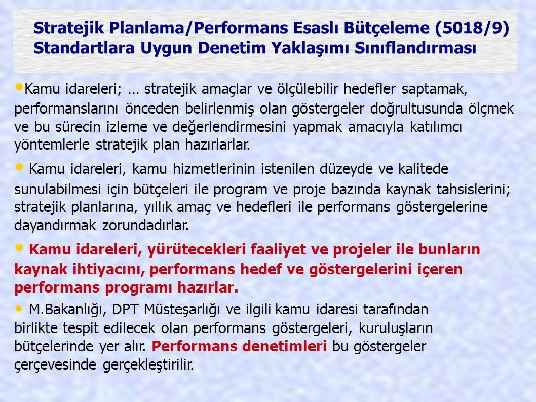 Stratejik Planlama/Performans Esaslı Bütçeleme (5018/9) Standartlara Uygun Denetim Yaklaşımı Sınıflandırması Kamu idareleri; … stratejik amaçlar ve öl