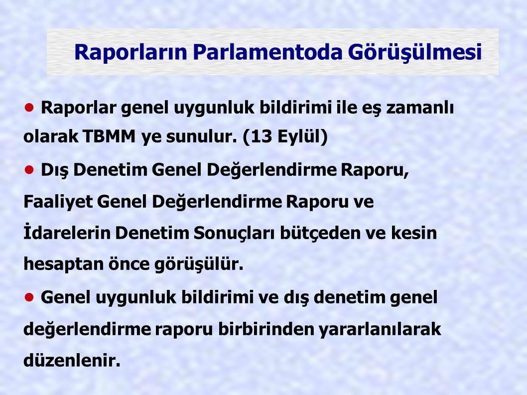 Raporların Parlamentoda Görüşülmesi Raporlar genel uygunluk bildirimi ile eş zamanlı olarak TBMM ye sunulur. (13 Eylül) Dış Denetim Genel Değerlendirm