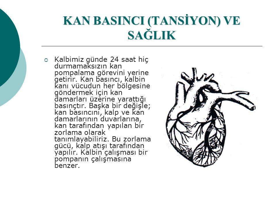 KAN BASINCI (TANSİYON) VE SAĞLIK  Kalbimiz günde 24 saat hiç durmamaksızın kan pompalama görevini yerine getirir.