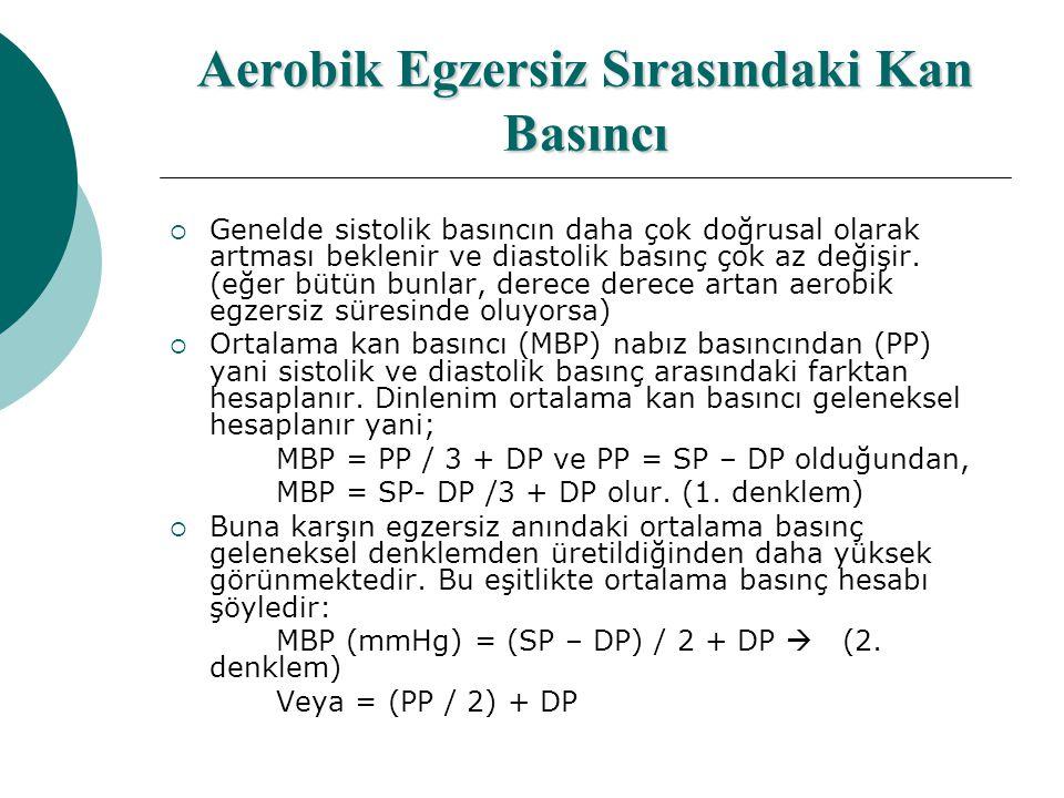 Aerobik Egzersiz Sırasındaki Kan Basıncı  Genelde sistolik basıncın daha çok doğrusal olarak artması beklenir ve diastolik basınç çok az değişir.