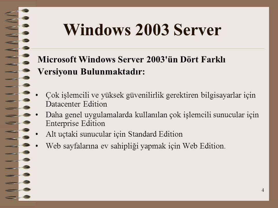 5 Windows Server 2003 ün Özellikleri Windows Server 2003, Windows 2000 Server ın ufak tefek düzeltmeler yapılmış hali değil, büyük yenilikler ve çok sayıda iyileştirme içermiş halidir.