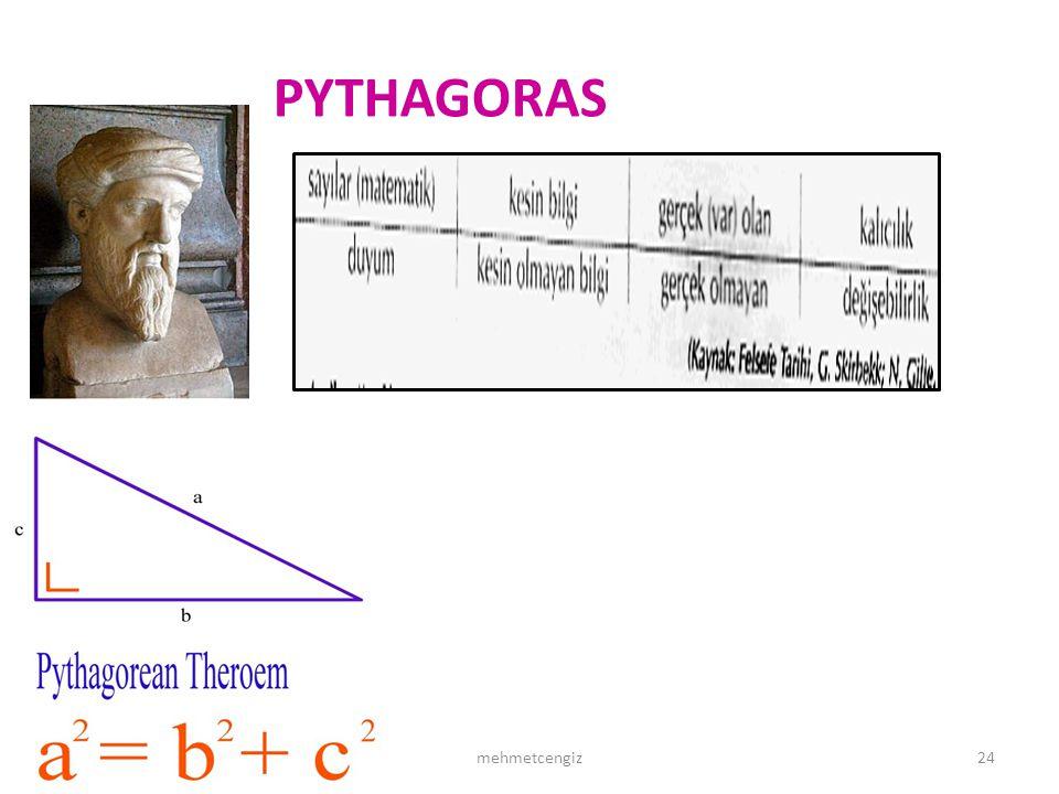 PYTHAGORAS 29.10.1324mehmetcengiz