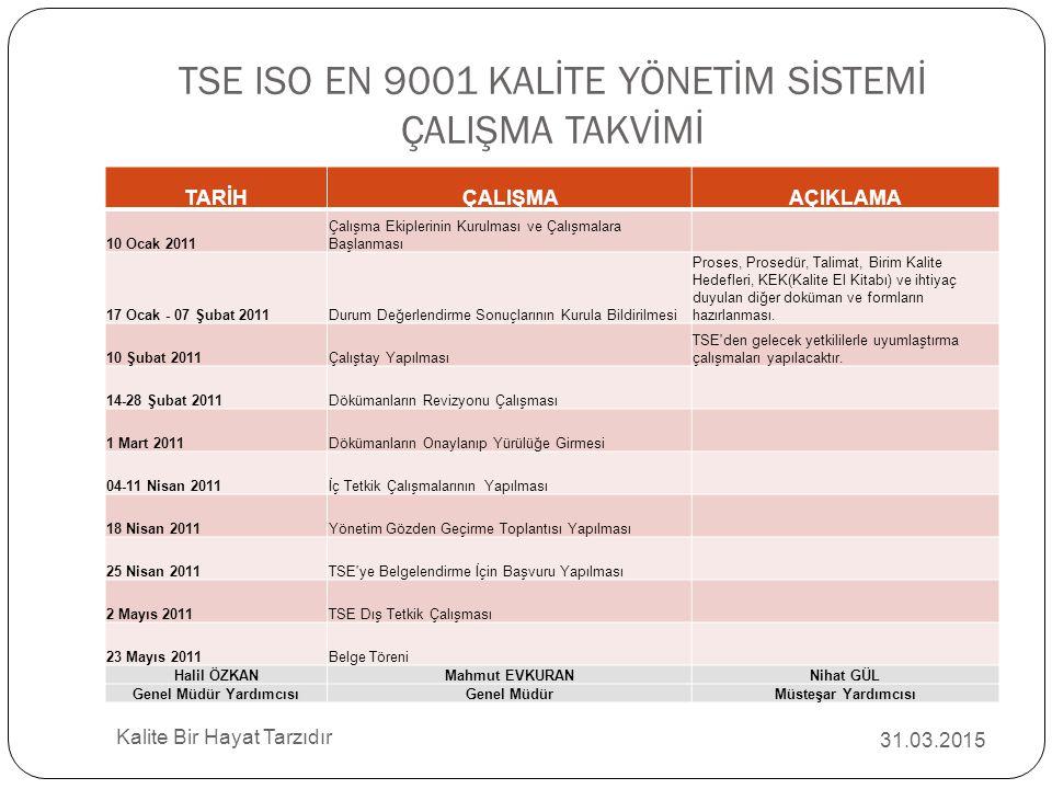 TSE ISO EN 9001 KALİTE YÖNETİM SİSTEMİ ÇALIŞMA TAKVİMİ 31.03.2015 Kalite Bir Hayat Tarzıdır TARİHÇALIŞMAAÇIKLAMA 10 Ocak 2011 Çalışma Ekiplerinin Kuru