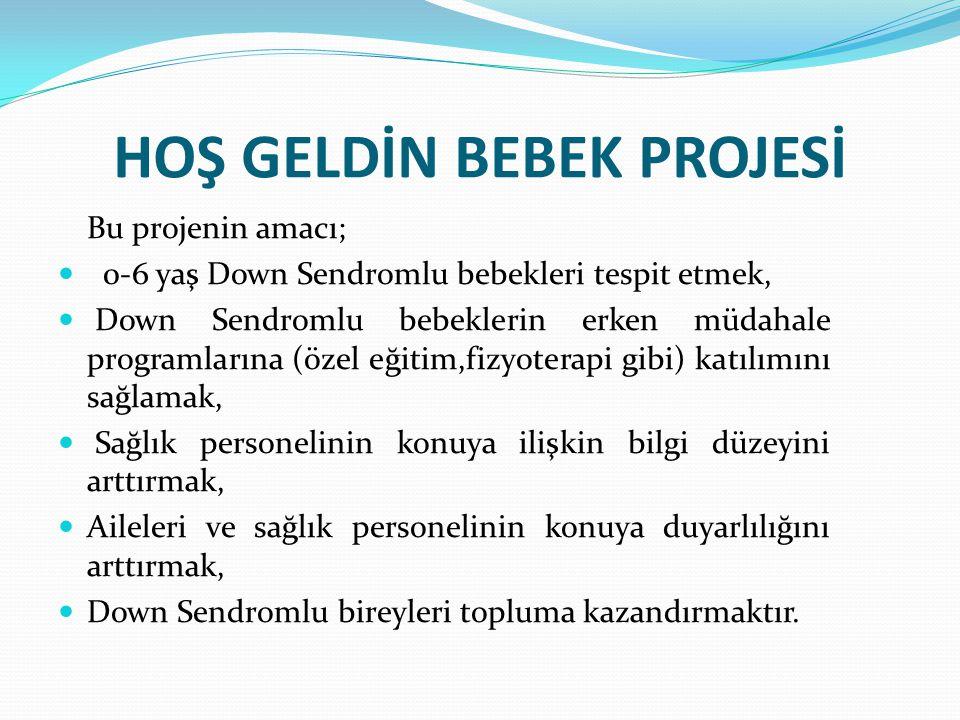 Proje 15 Temmuz 2014 ve 01 Temmuz 2015 tarihleri arasında tüm İzmir ili kapsamında uygulanmaktadır.