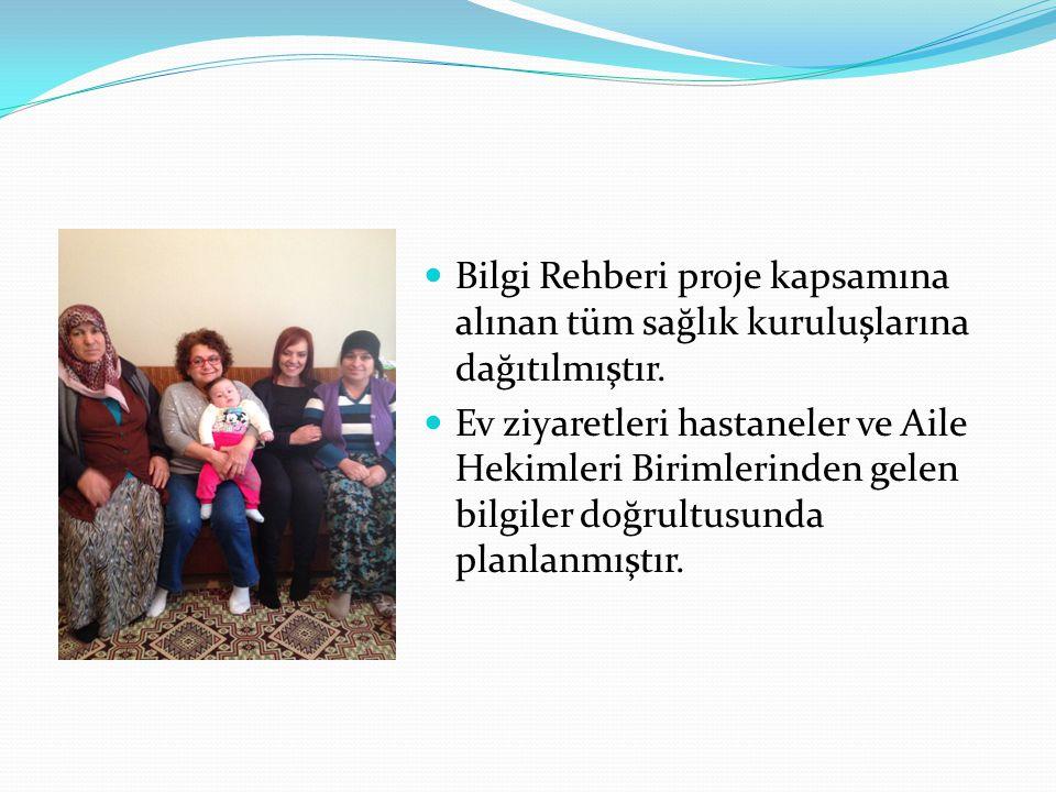 Bilgi Rehberi proje kapsamına alınan tüm sağlık kuruluşlarına dağıtılmıştır.