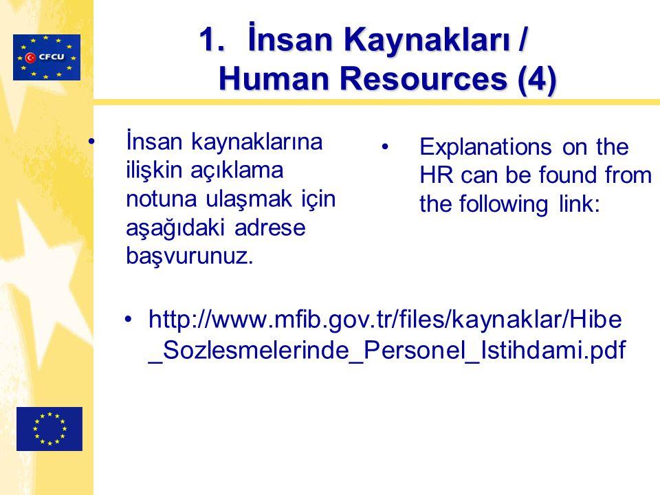 http://www.mfib.gov.tr/files/kaynaklar/Hibe _Sozlesmelerinde_Personel_Istihdami.pdf 1.İnsan Kaynakları / Human Resources (4) İnsan kaynaklarına ilişkin açıklama notuna ulaşmak için aşağıdaki adrese başvurunuz.