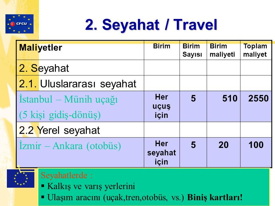 2. Seyahat / Travel Maliyetler BirimBirim Sayısı Birim maliyeti Toplam maliyet 2. Seyahat 2.1. Uluslararası seyahat İstanbul – Münih uçağı (5 kişi gid
