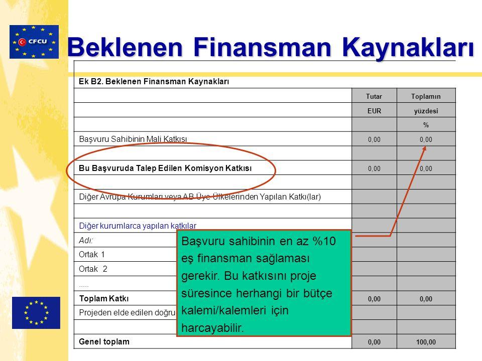 Beklenen Finansman Kaynakları Ek B2. Beklenen Finansman Kaynakları TutarToplamın EURyüzdesi % Başvuru Sahibinin Mali Katkısı 0,00 Bu Başvuruda Talep E