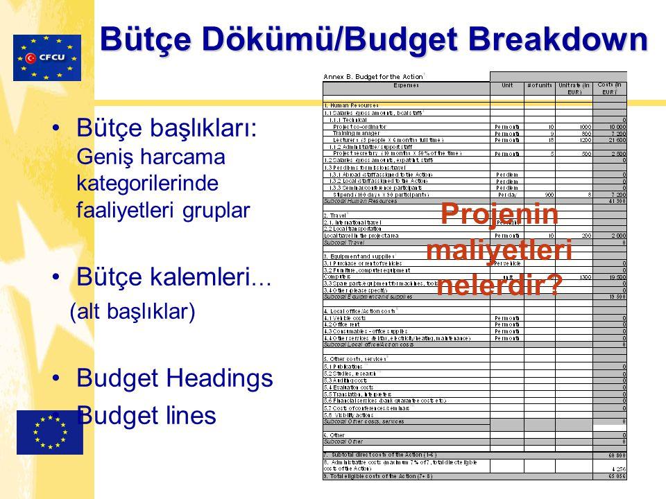 Projenin maliyetleri nelerdir? Bütçe Dökümü/Budget Breakdown Bütçe başlıkları: Geniş harcama kategorilerinde faaliyetleri gruplar Bütçe kalemleri … (a